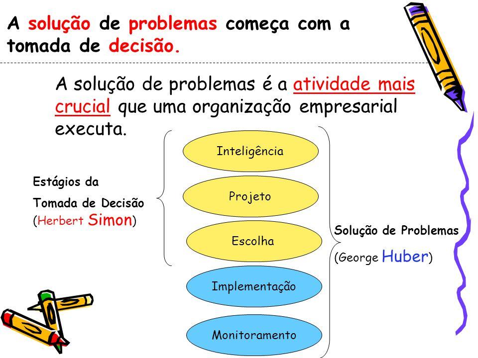 A solução de problemas começa com a tomada de decisão. A solução de problemas é a atividade mais crucial que uma organização empresarial executa. Inte