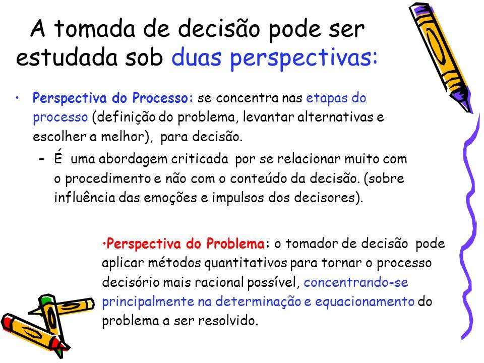 A tomada de decisão pode ser estudada sob duas perspectivas: Perspectiva do Processo: se concentra nas etapas do processo (definição do problema, leva