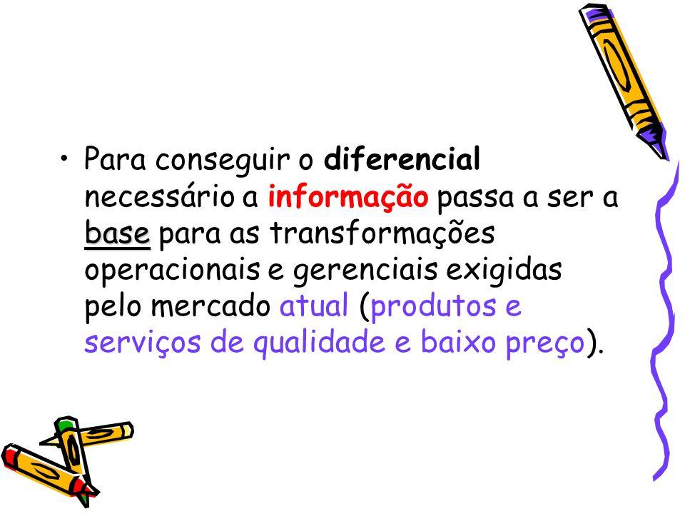Estágios da Inteligência neste estágio, problemas e/ou oportunidades em potencial são identificados e definidos.