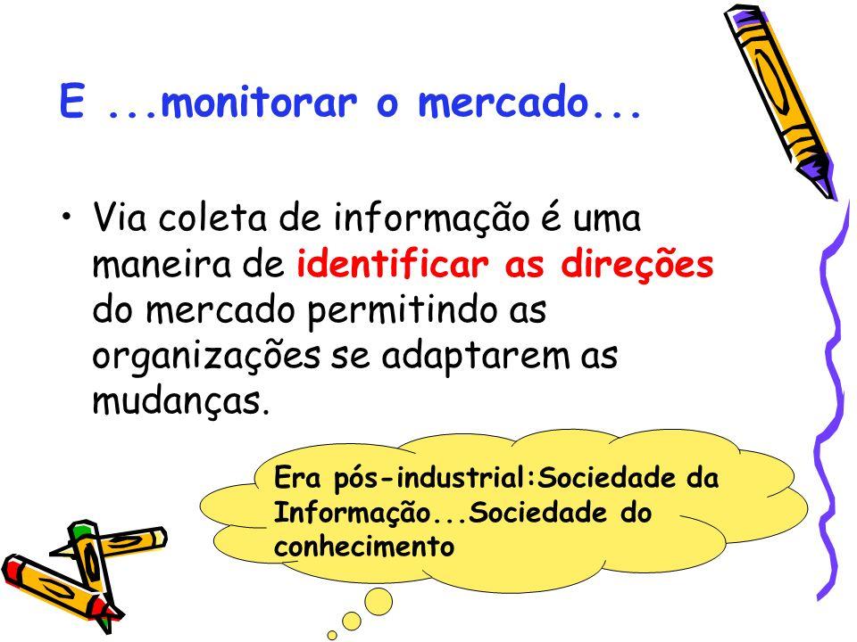 Software Hardware Pessoas Banco de Dados Procedimentos Redes de comunicação SIBC