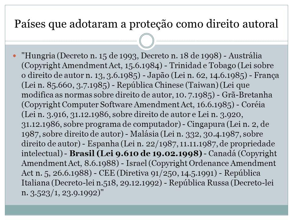 Países que adotaram a proteção como direito autoral