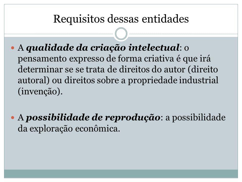 Requisitos dessas entidades A qualidade da criação intelectual: o pensamento expresso de forma criativa é que irá determinar se se trata de direitos d