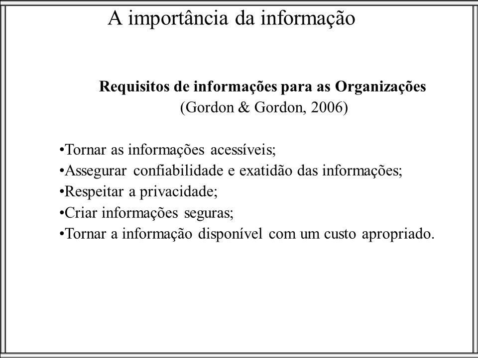 A importância da informação Requisitos de informações para as Organizações (Gordon & Gordon, 2006) Tornar as informações acessíveis; Assegurar confiab