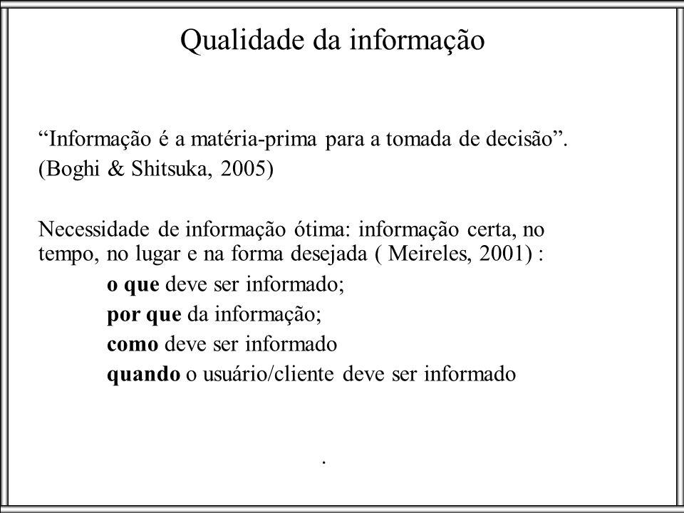 Qualidade da informação Informação é a matéria-prima para a tomada de decisão. (Boghi & Shitsuka, 2005) Necessidade de informação ótima: informação ce