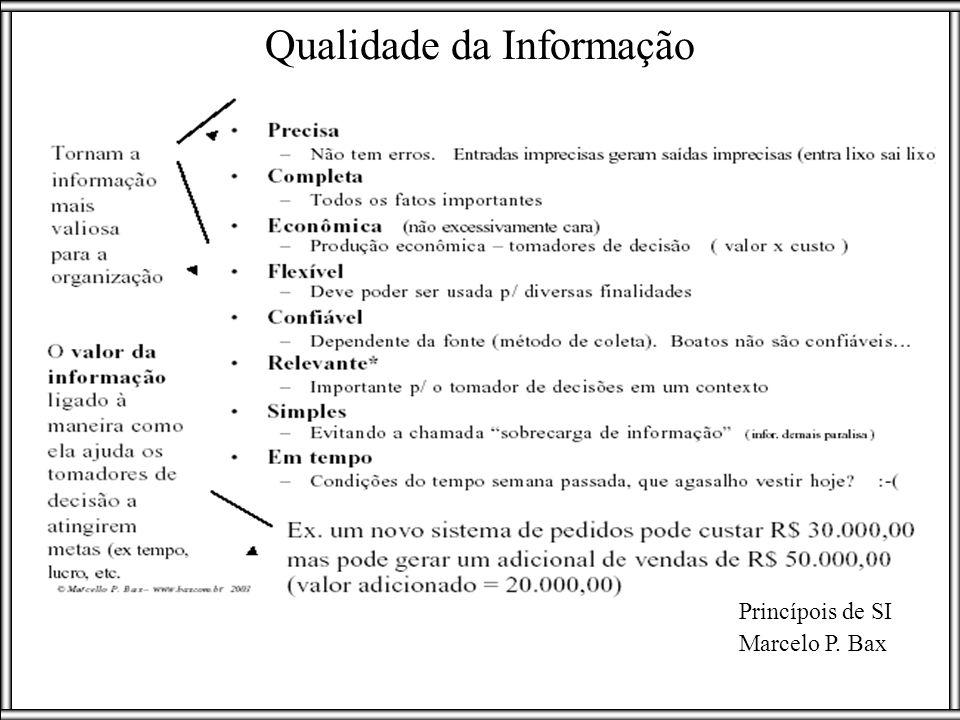 Princípois de SI Marcelo P. Bax Qualidade da Informação
