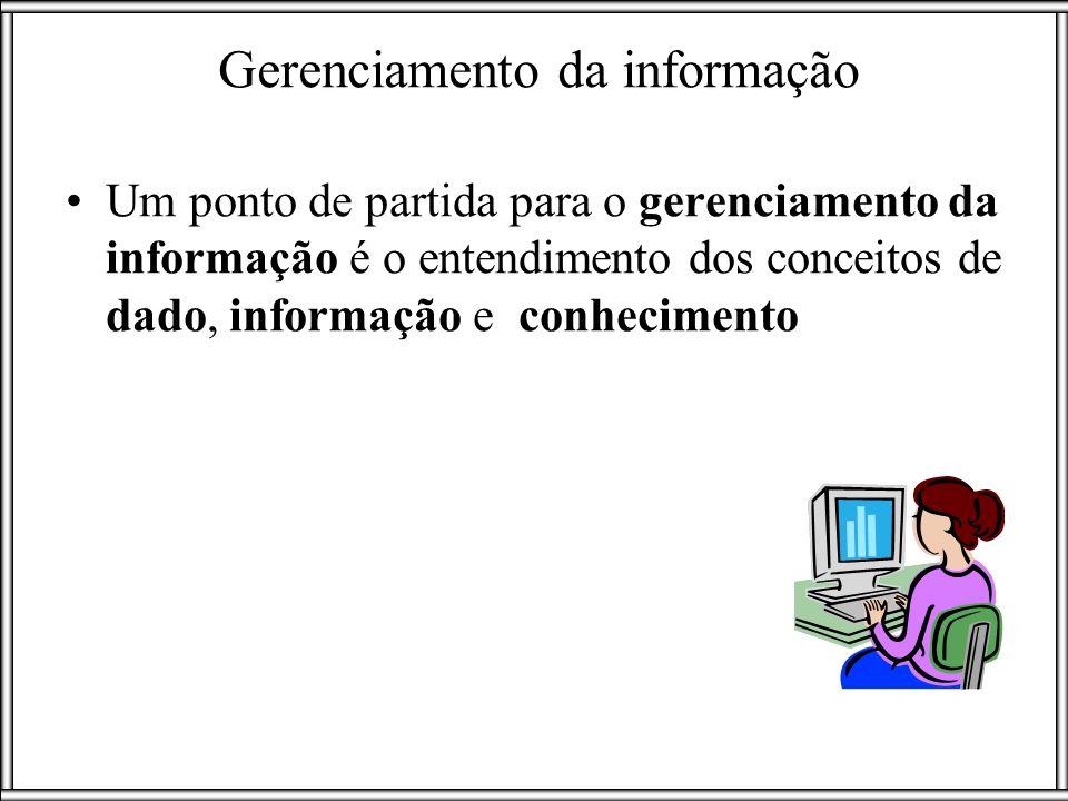Gerenciamento da informação Um ponto de partida para o gerenciamento da informação é o entendimento dos conceitos de dado, informação e conhecimento