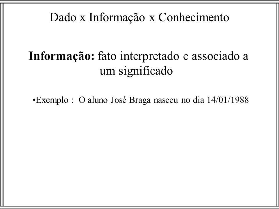 Informação: fato interpretado e associado a um significado Exemplo : O aluno José Braga nasceu no dia 14/01/1988 Dado x Informação x Conhecimento