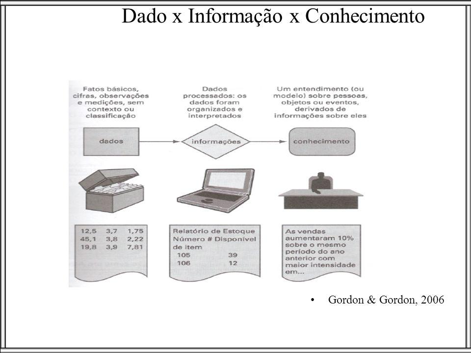 Gordon & Gordon, 2006
