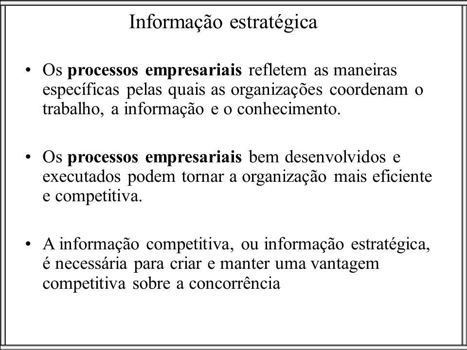 Os processos empresariais refletem as maneiras específicas pelas quais as organizações coordenam o trabalho, a informação e o conhecimento. Os process