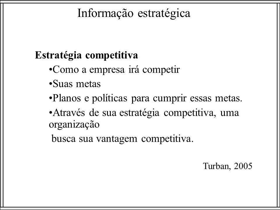 Estratégia competitiva Como a empresa irá competir Suas metas Planos e políticas para cumprir essas metas. Através de sua estratégia competitiva, uma