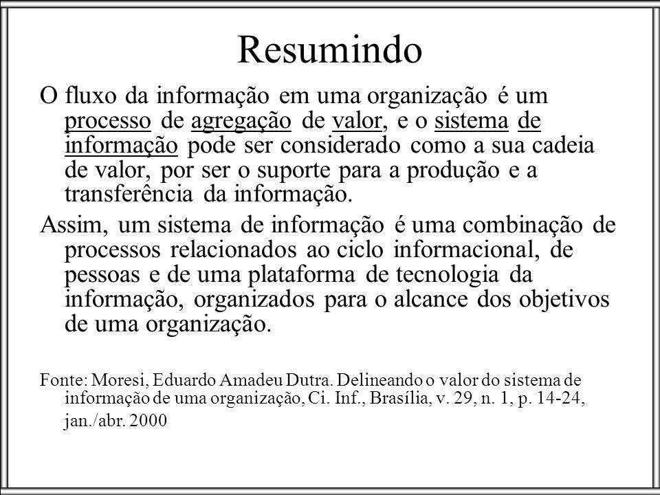 Resumindo O fluxo da informação em uma organização é um processo de agregação de valor, e o sistema de informação pode ser considerado como a sua cade
