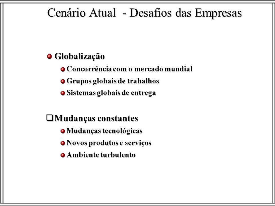Cenário Atual - Desafios das Empresas Globalização Concorrência com o mercado mundial Grupos globais de trabalhos Sistemas globais de entrega Mudanças