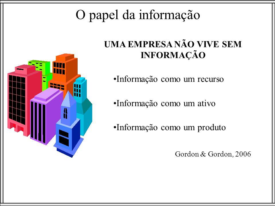 O papel da informação Informação como um recurso Informação como um ativo Informação como um produto Gordon & Gordon, 2006 UMA EMPRESA NÃO VIVE SEM IN