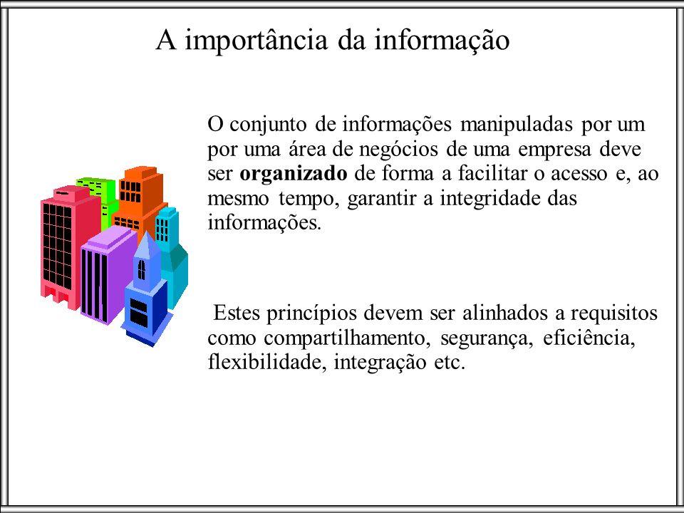 A importância da informação Requisitos de informações para as Organizações (Gordon & Gordon, 2006) Tornar as informações acessíveis; Assegurar confiabilidade e exatidão das informações; Respeitar a privacidade; Criar informações seguras; Tornar a informação disponível com um custo apropriado.