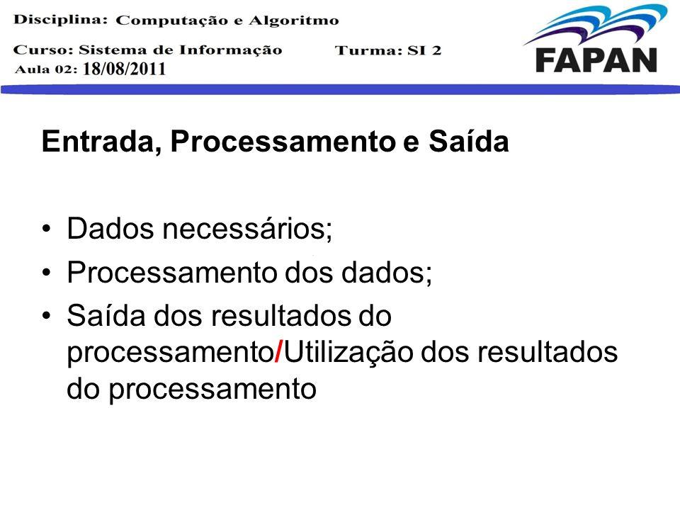 Entrada, Processamento e Saída Dados necessários; Processamento dos dados; Saída dos resultados do processamento/Utilização dos resultados do processa