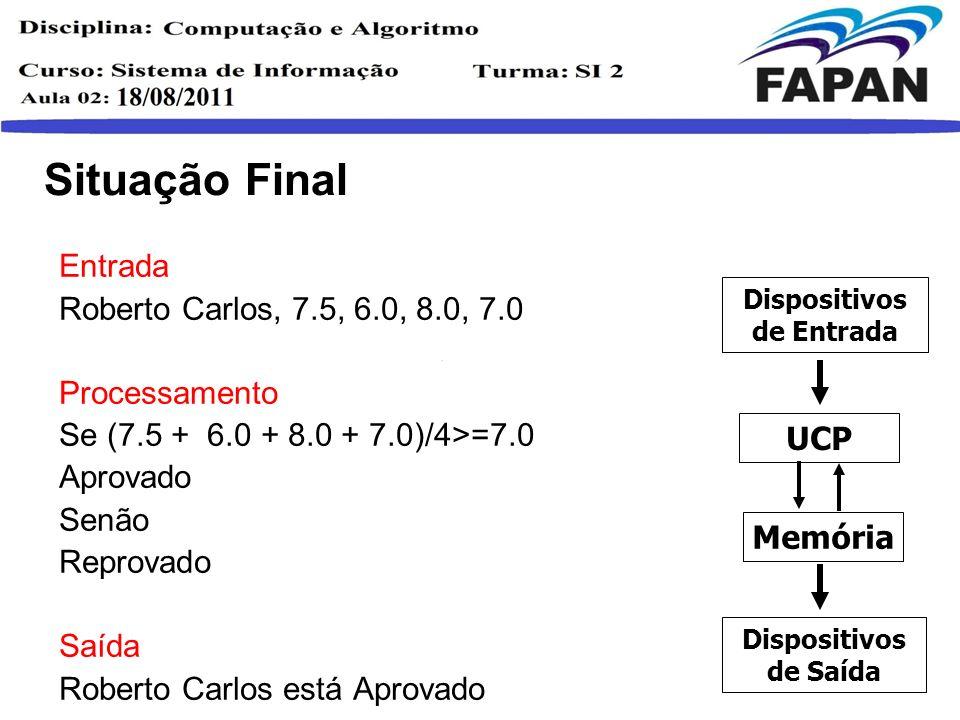 Situação Final Entrada Roberto Carlos, 7.5, 6.0, 8.0, 7.0 Processamento Se (7.5 + 6.0 + 8.0 + 7.0)/4>=7.0 Aprovado Senão Reprovado Saída Roberto Carlo
