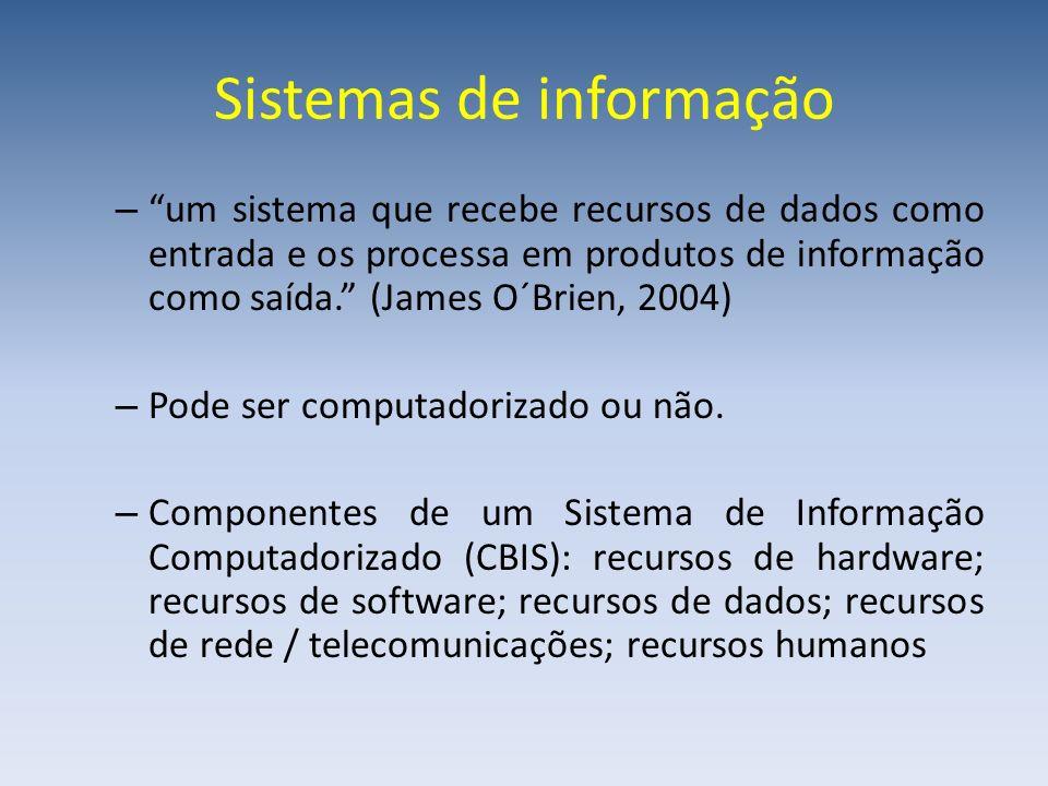 Sistemas de informação – um sistema que recebe recursos de dados como entrada e os processa em produtos de informação como saída. (James O´Brien, 2004