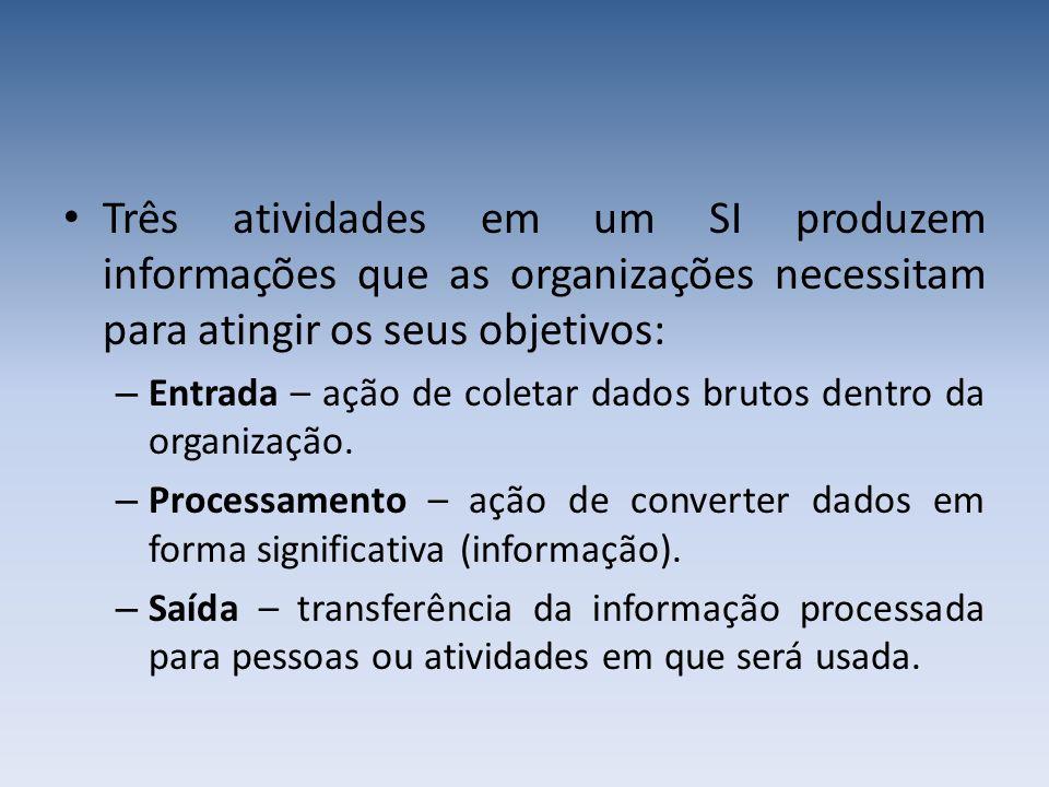 Três atividades em um SI produzem informações que as organizações necessitam para atingir os seus objetivos: – Entrada – ação de coletar dados brutos