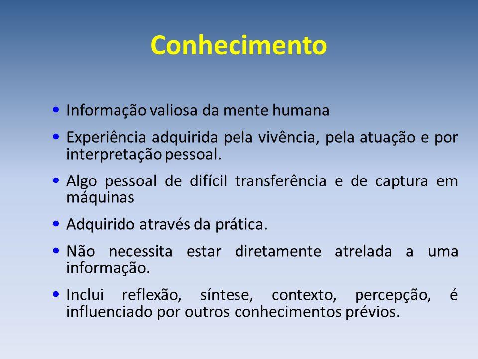 Conhecimento Informação valiosa da mente humana Experiência adquirida pela vivência, pela atuação e por interpretação pessoal. Algo pessoal de difícil
