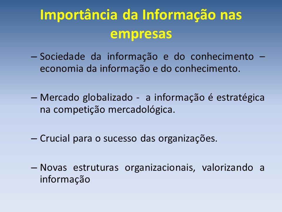 Importância da Informação nas empresas – Sociedade da informação e do conhecimento – economia da informação e do conhecimento. – Mercado globalizado -