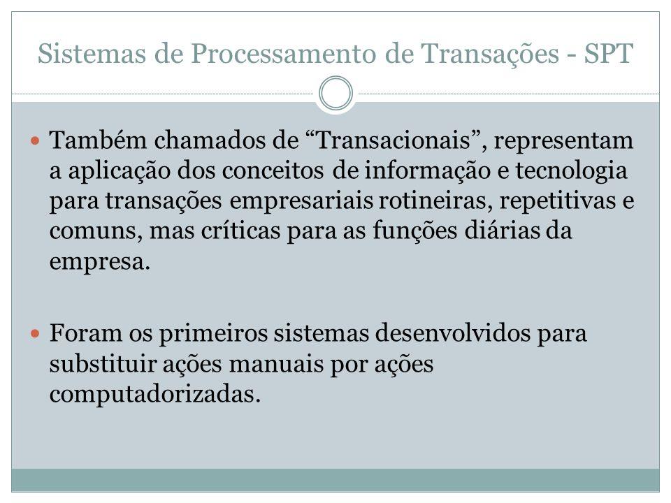 Classificação dos Sistemas de Informação