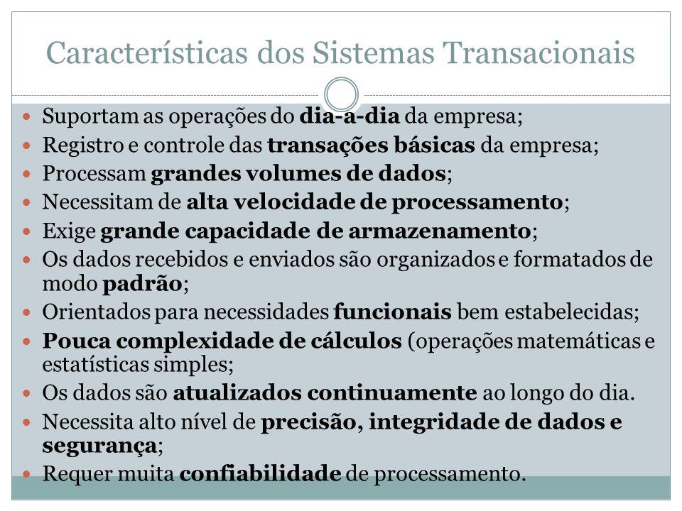 Sistemas de Processamento de Transações - SPT Também chamados de Transacionais, representam a aplicação dos conceitos de informação e tecnologia para