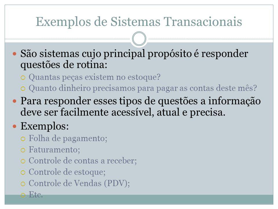 Características dos Sistemas Transacionais Suportam as operações do dia-a-dia da empresa; Registro e controle das transações básicas da empresa; Proce