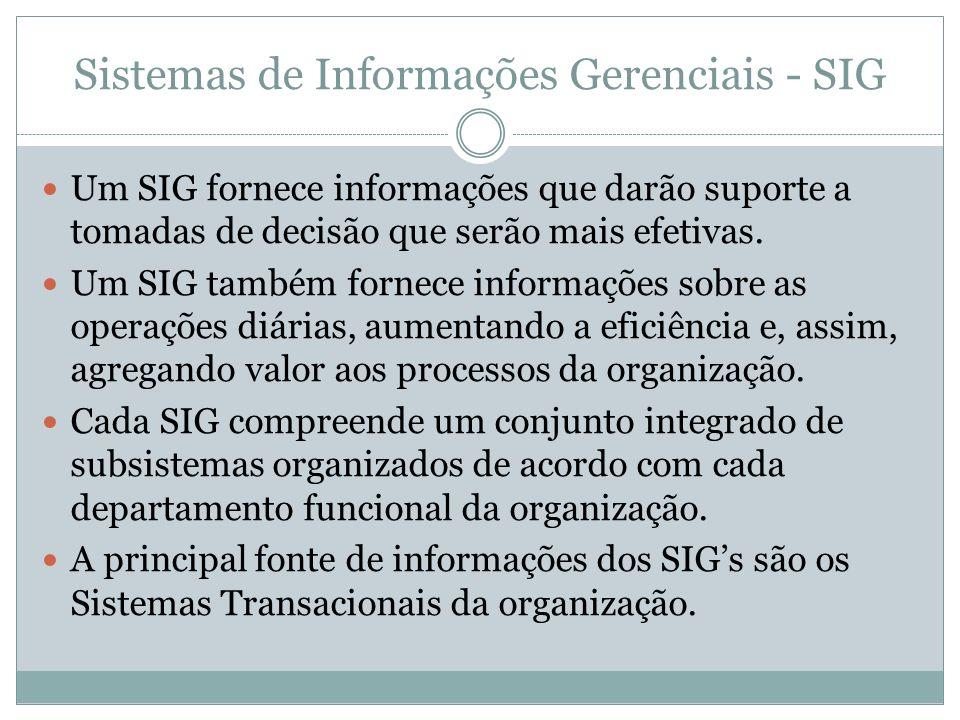 Sistemas de Informações Gerenciais - SIG Um SIG tem por objetivo fornecer detalhes sobre as operações regulares da empresa aos seus Gerentes. SIGs for