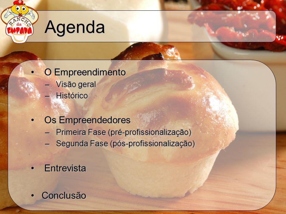 Agenda O Empreendimento O Empreendimento – Visão geral – Histórico Os Empreendedores Os Empreendedores – Primeira Fase (pré-profissionalização) – Segu