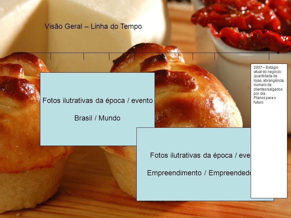 Fotos ilutrativas da época / evento Brasil / Mundo Fotos ilutrativas da época / evento Empreendimento / Empreendedores 2007 – Estágio atual do negócio