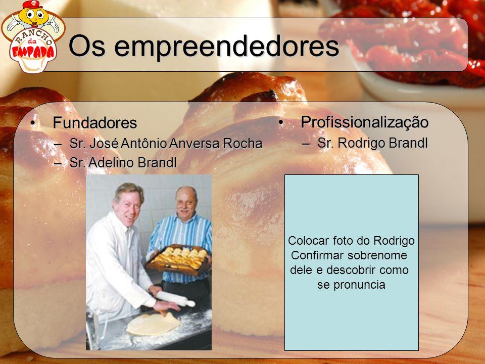 Os empreendedores Fundadores Fundadores –Sr. José Antônio Anversa Rocha –Sr. Adelino Brandl Profissionalização Profissionalização –Sr. Rodrigo Brandl