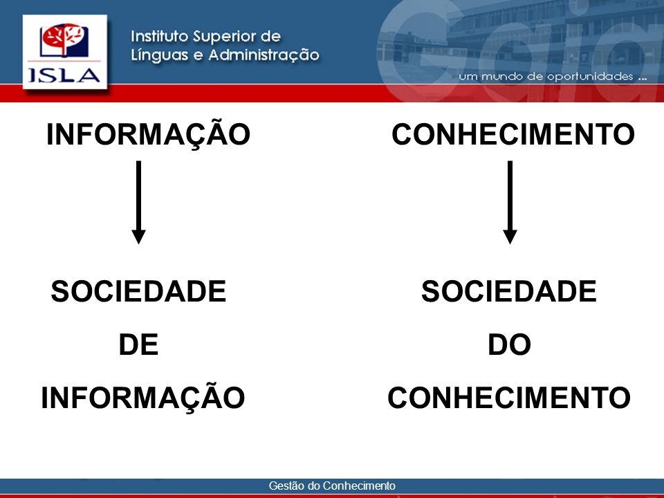 INFORMAÇÃOCONHECIMENTO SOCIEDADE DE INFORMAÇÃO SOCIEDADE DO CONHECIMENTO