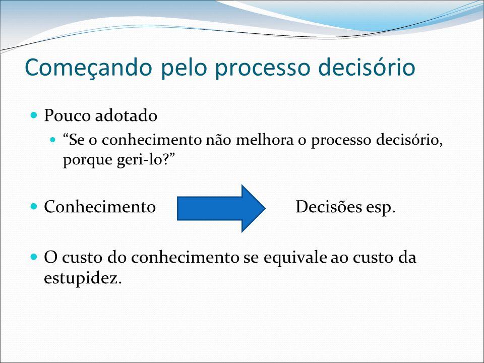 Começando pelo processo decisório Pouco adotado Se o conhecimento não melhora o processo decisório, porque geri-lo.