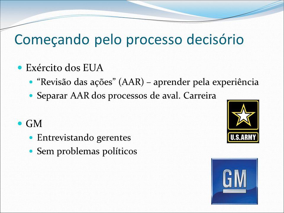 Começando pelo processo decisório Exército dos EUA Revisão das ações (AAR) – aprender pela experiência Separar AAR dos processos de aval.