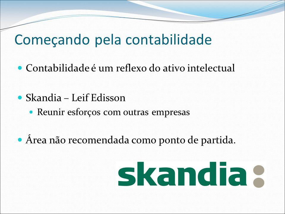 Começando pela contabilidade Contabilidade é um reflexo do ativo intelectual Skandia – Leif Edisson Reunir esforços com outras empresas Área não recomendada como ponto de partida.