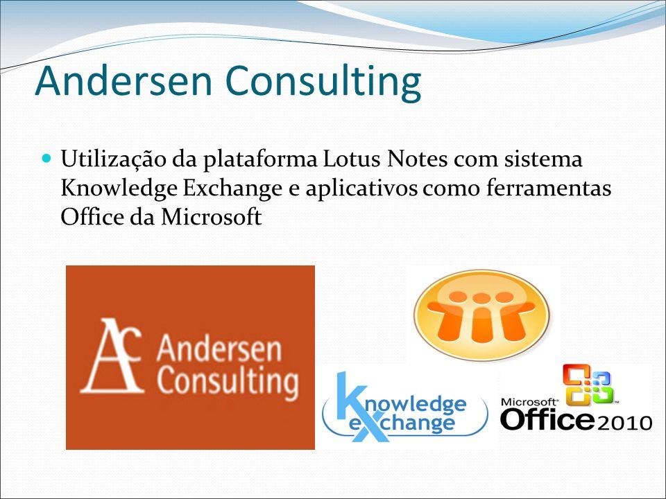 Andersen Consulting Utilização da plataforma Lotus Notes com sistema Knowledge Exchange e aplicativos como ferramentas Office da Microsoft