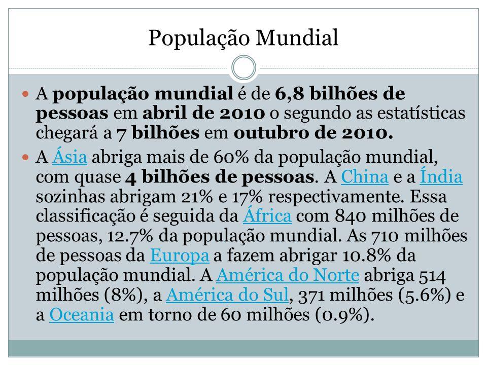 População Mundial A população mundial é de 6,8 bilhões de pessoas em abril de 2010 o segundo as estatísticas chegará a 7 bilhões em outubro de 2010. A