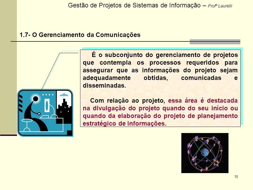 10 Gestão de Projetos de Sistemas de Informação – Profº Laurelli 1.7- O Gerenciamento da Comunicações É o subconjunto do gerenciamento de projetos que