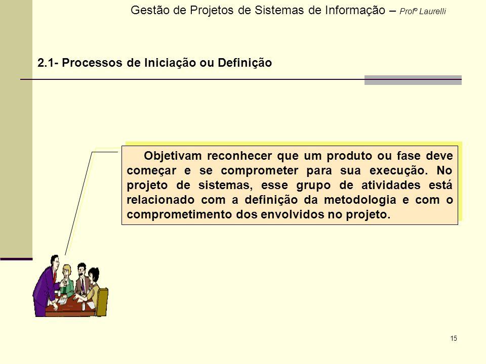 15 Gestão de Projetos de Sistemas de Informação – Profº Laurelli 2.1- Processos de Iniciação ou Definição Objetivam reconhecer que um produto ou fase
