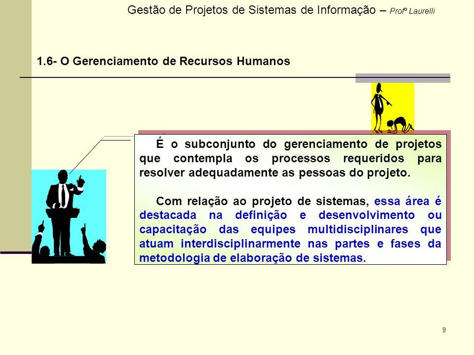 10 Gestão de Projetos de Sistemas de Informação – Profº Laurelli 1.7- O Gerenciamento da Comunicações É o subconjunto do gerenciamento de projetos que contempla os processos requeridos para assegurar que as informações do projeto sejam adequadamente obtidas, comunicadas e disseminadas.