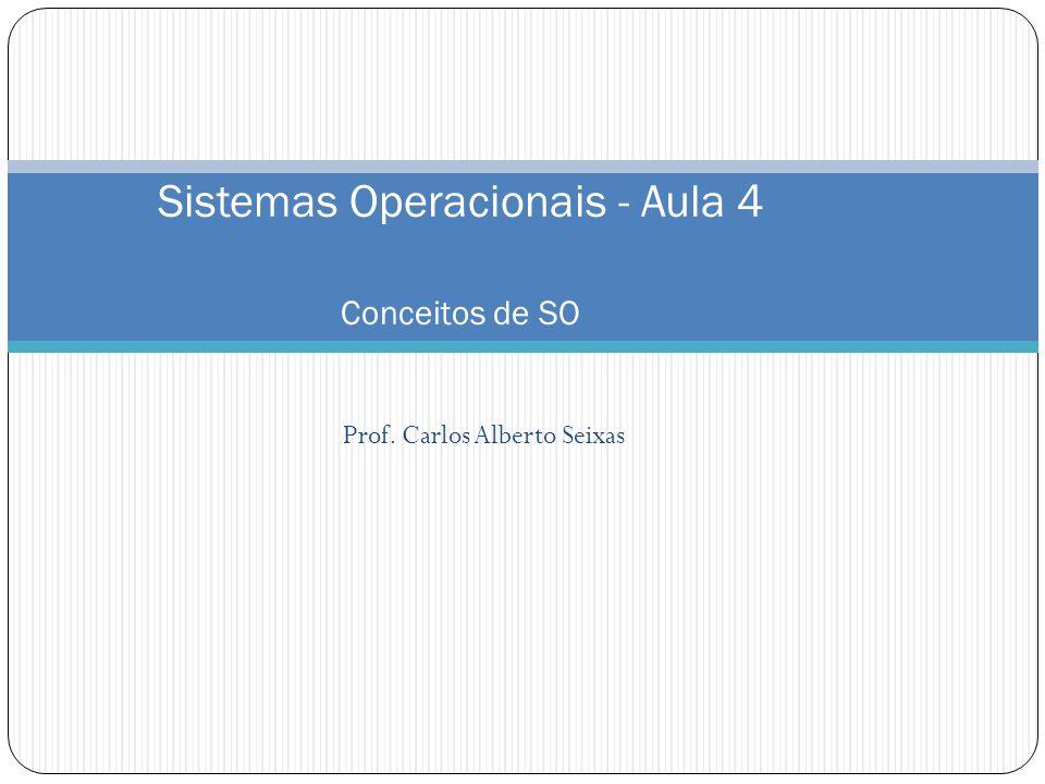 Prof. Carlos Alberto Seixas Sistemas Operacionais - Aula 4 Conceitos de SO