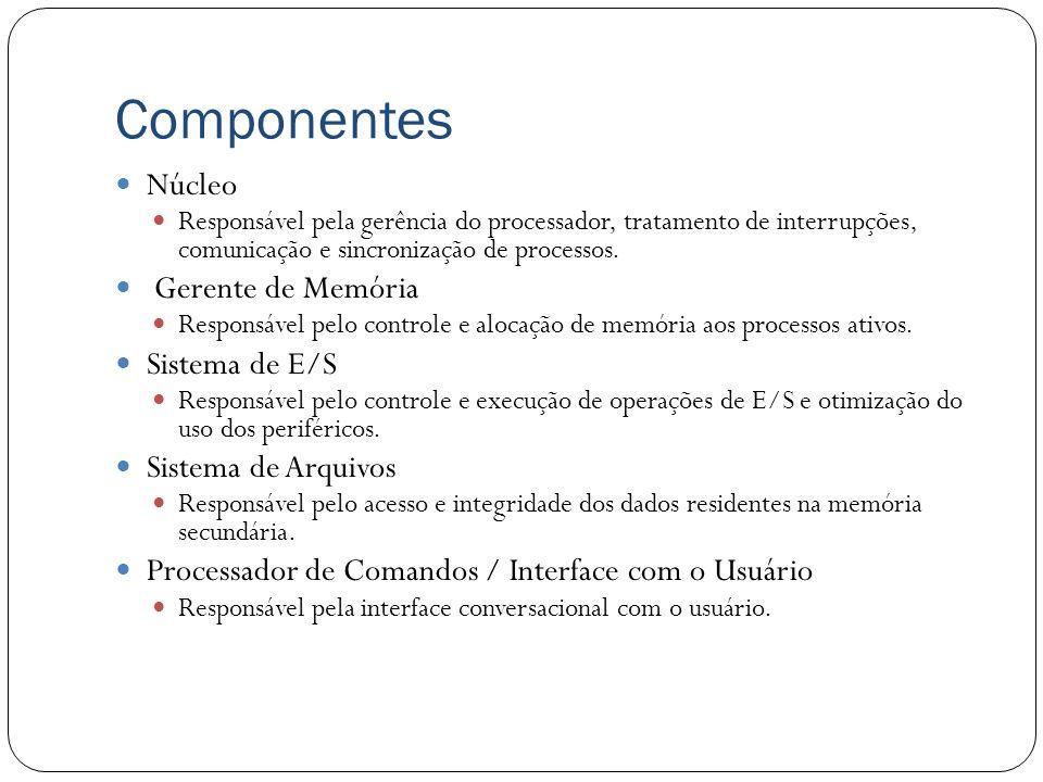Componentes Núcleo Responsável pela gerência do processador, tratamento de interrupções, comunicação e sincronização de processos. Gerente de Memória