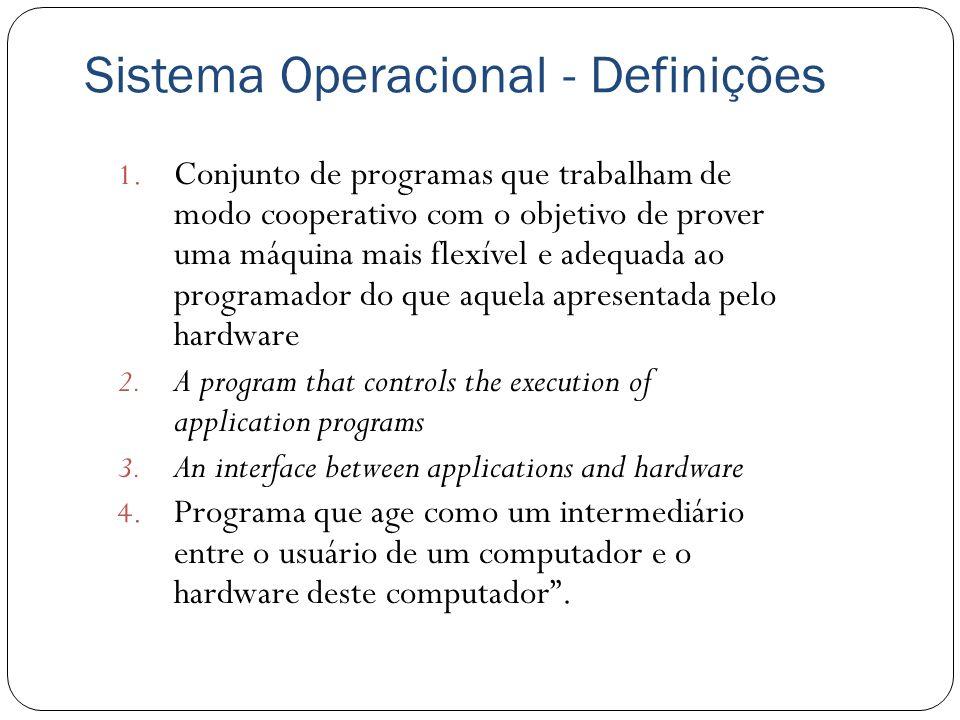 Sistema Operacional - Definições 1. Conjunto de programas que trabalham de modo cooperativo com o objetivo de prover uma máquina mais flexível e adequ