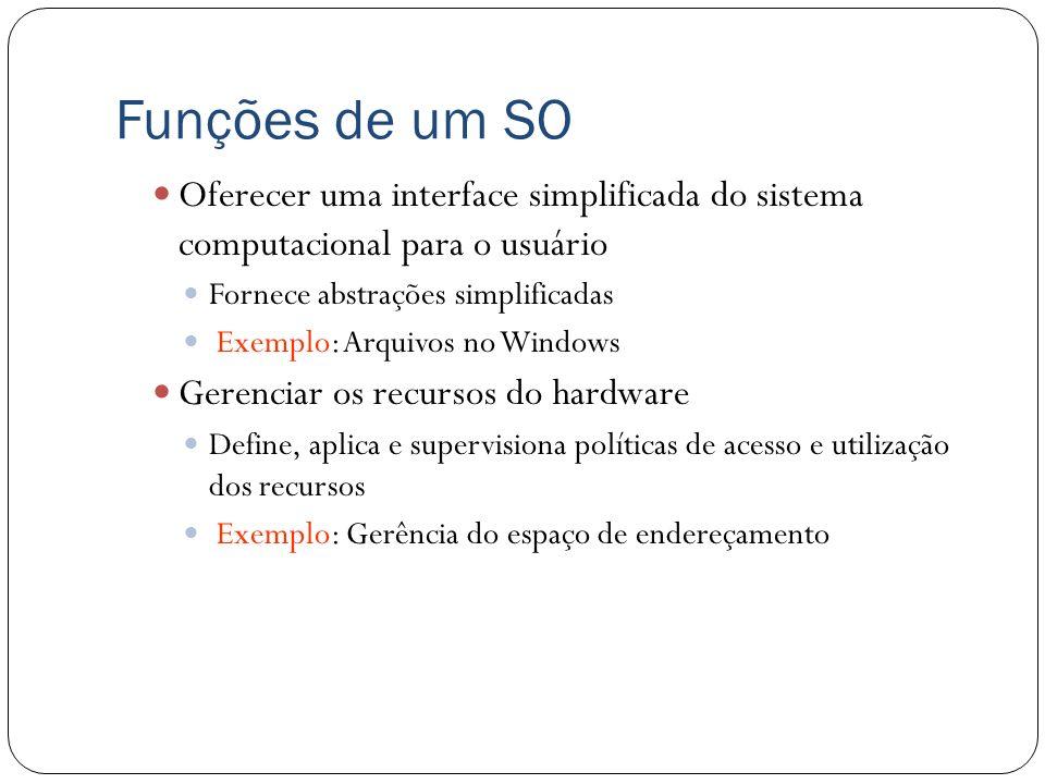 Webibliografia Arquitetura de Sistemas Operacionais Francis Berenger Machado & Luiz Paulo Maia Francis Berenger MachadoLuiz Paulo Maia 4a Edição - 2007 - Ed.
