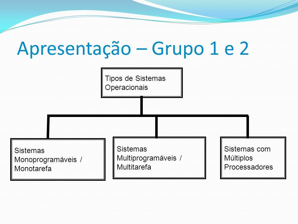Apresentação – Grupo 1 e 2 Tipos de Sistemas Operacionais Sistemas Monoprogramáveis / Monotarefa Sistemas Multiprogramáveis / Multitarefa Sistemas com