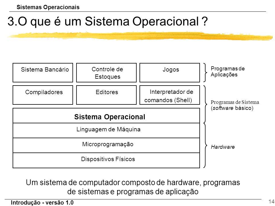 Sistemas Operacionais Introdução - versão 1.0 14 3.O que é um Sistema Operacional ? Sistema Bancário Controle de Estoques Jogos CompiladoresEditores I