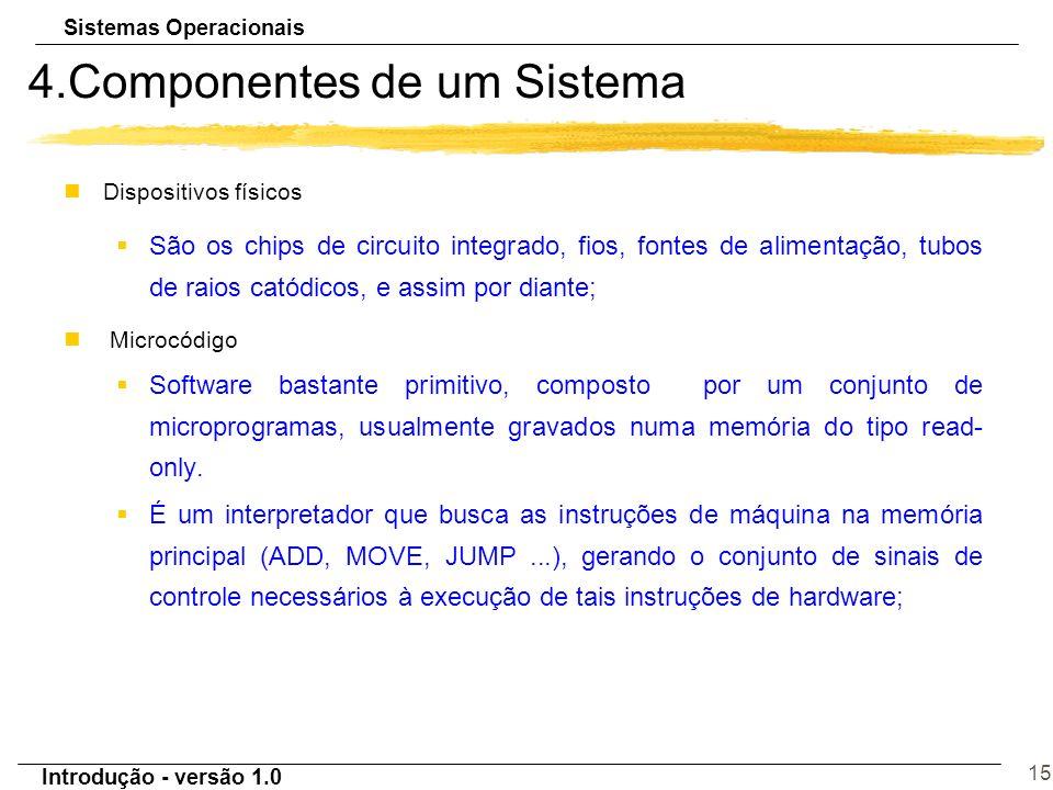 Sistemas Operacionais Introdução - versão 1.0 15 4.Componentes de um Sistema nDispositivos físicos §São os chips de circuito integrado, fios, fontes d