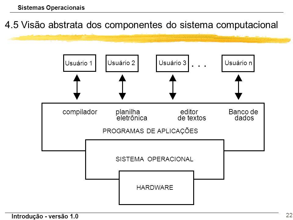 Sistemas Operacionais Introdução - versão 1.0 22 4.5 Visão abstrata dos componentes do sistema computacional HARDWARE SISTEMA OPERACIONAL PROGRAMAS DE