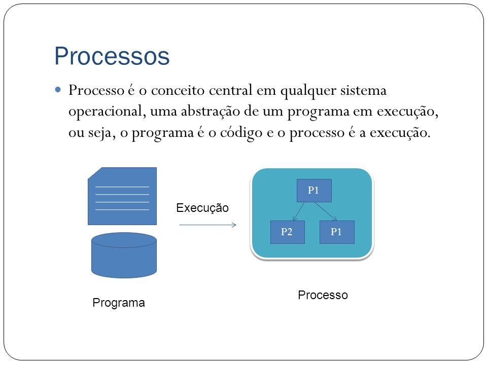 Processos Processo é o conceito central em qualquer sistema operacional, uma abstração de um programa em execução, ou seja, o programa é o código e o