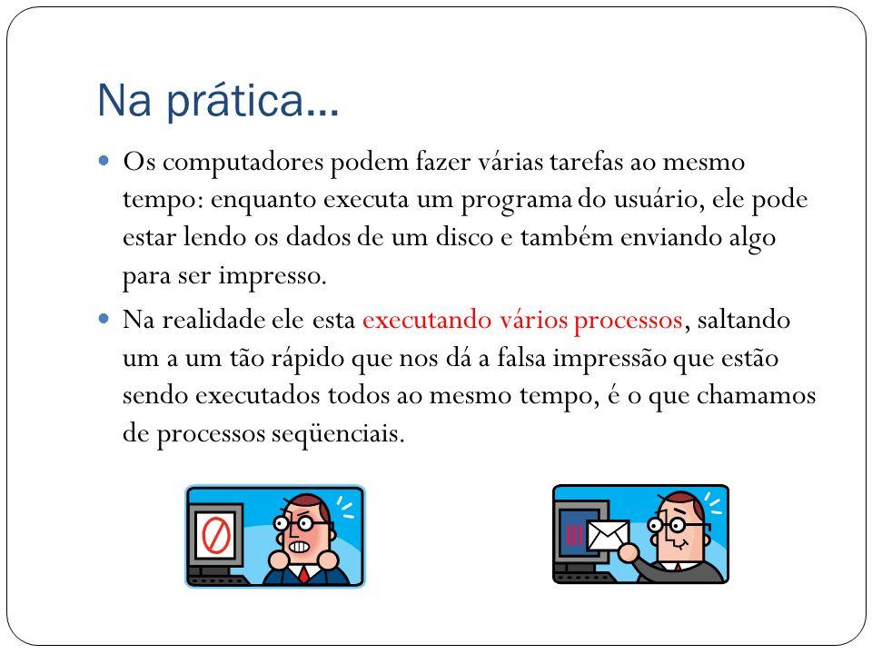 Na prática... Os computadores podem fazer várias tarefas ao mesmo tempo: enquanto executa um programa do usuário, ele pode estar lendo os dados de um
